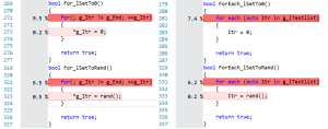 For (each) loops - Visual Studio Profile Results